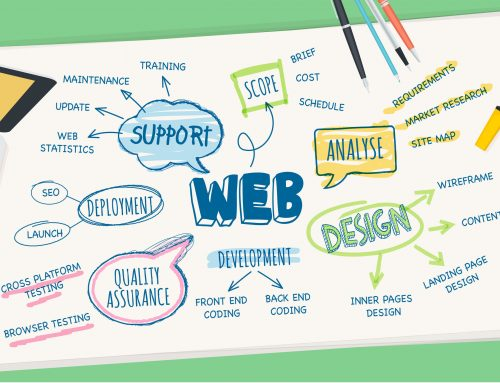 DIY Websites… Why You Should Avoid Them!